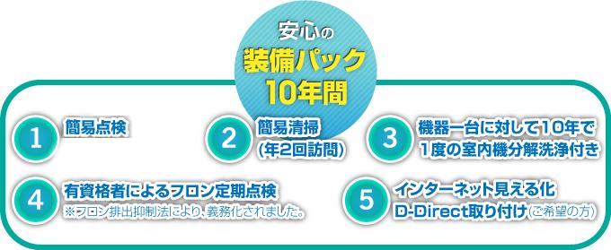 安心の装備パック10年間|1.点検メンテナンス(年2回訪問)|2.簡易清掃(年2回訪問)|3.機器一台に対して10年で1度の空気分解洗浄付き|4.有資格者によるフロン定期点検|5.インターネット見える化D-Direct取り付け(ご希望の方)